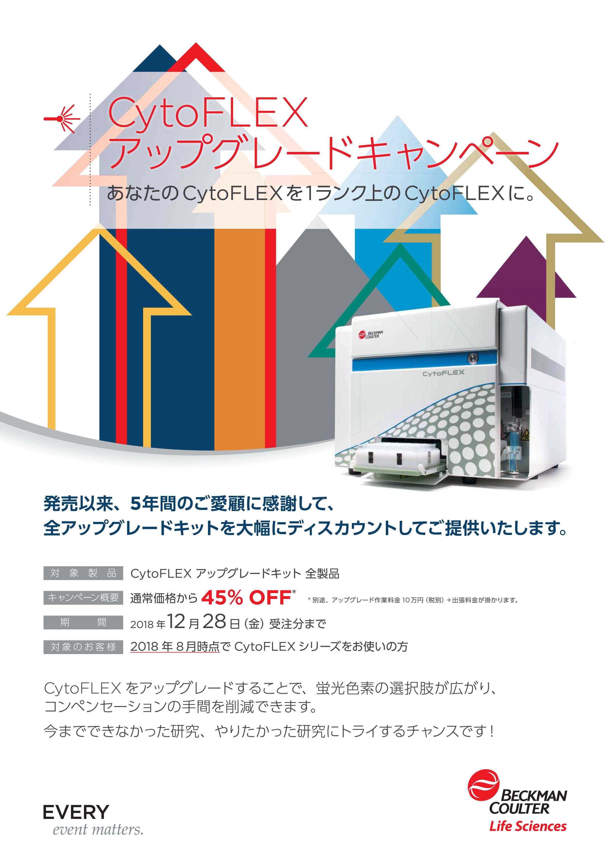 発売5周年記念 コンパクトフローサイトメーター CytoFLEX 全アップグレードキット 45% OFF キャンペーン