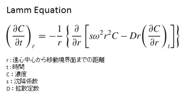 Lamm Equation